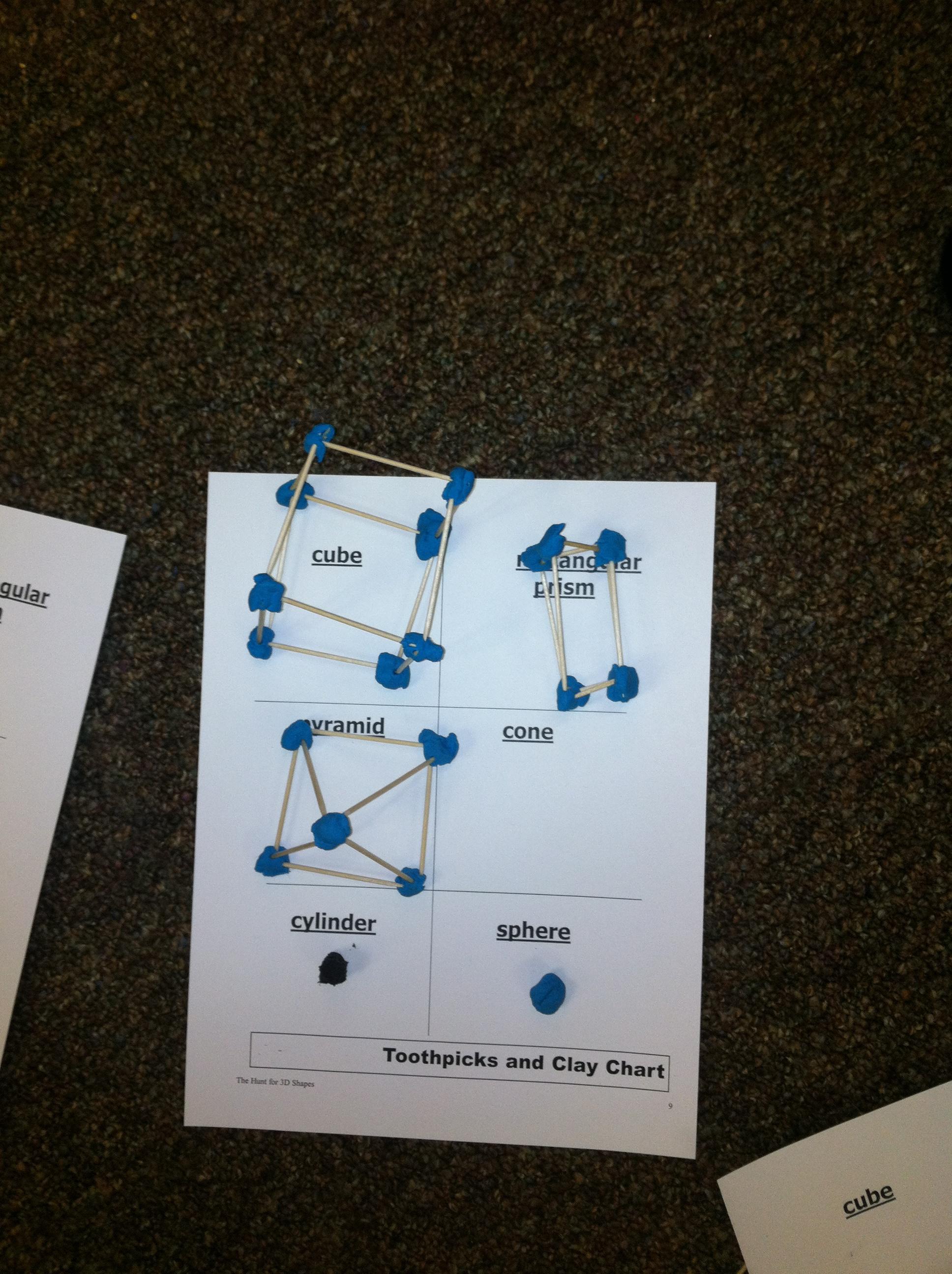 3D Shapes | Mrs. Rodriguez\'s First Grade Class Blog