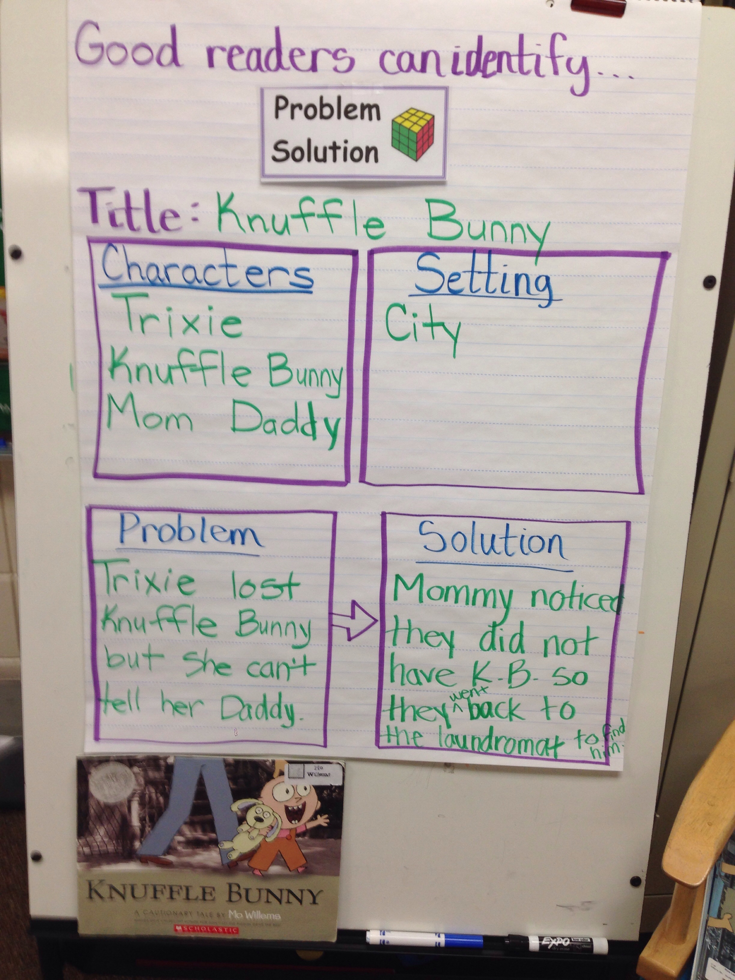 Knuffle Bunny, Math Hunt, and Solids   Mrs. Rodriguez\'s First Grade ...